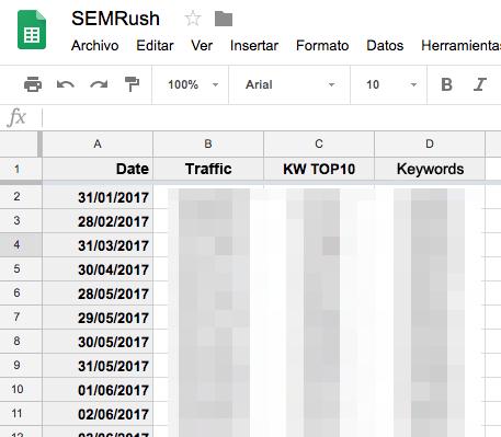 Semrush data import