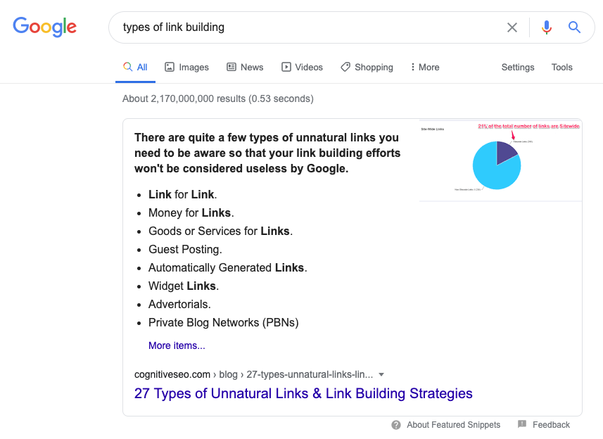 Unordered list featured snippet