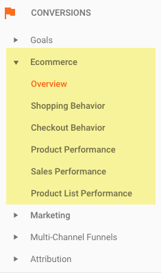 E-commerce section in Google Analytics