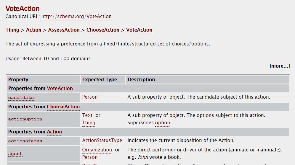 Inheritance schema.org