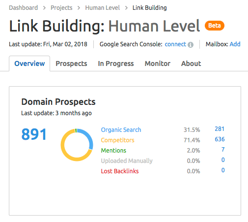 Link building using SEMrush projects module