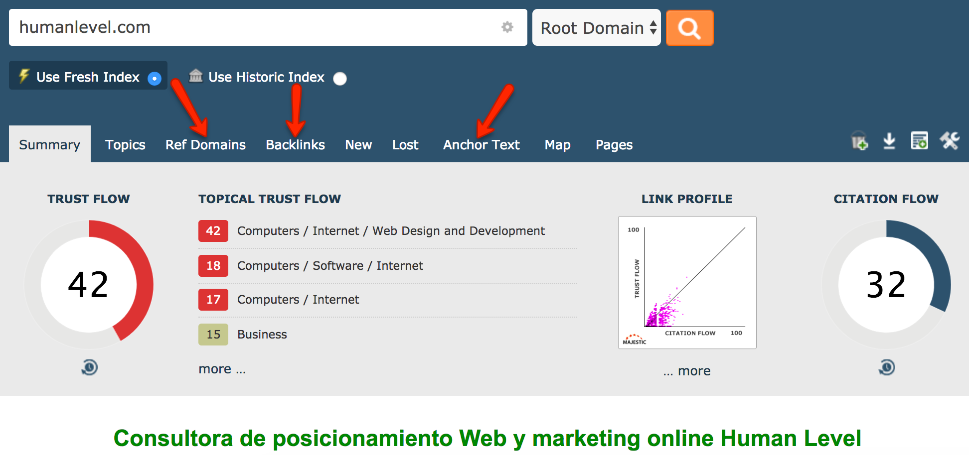 How to see inbound links on Majestic