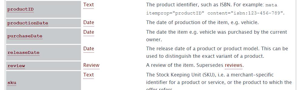 Product properties Schema.org