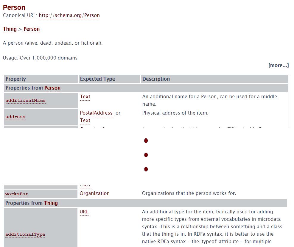 schema.org class inheritance