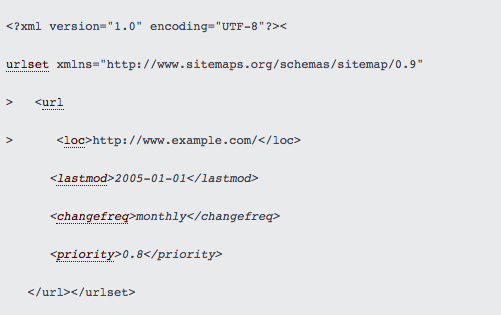 Optional sitemap tags