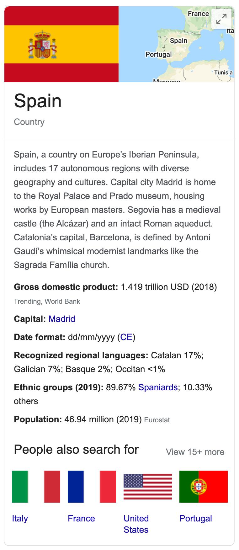 Spain - knowledge graph Google