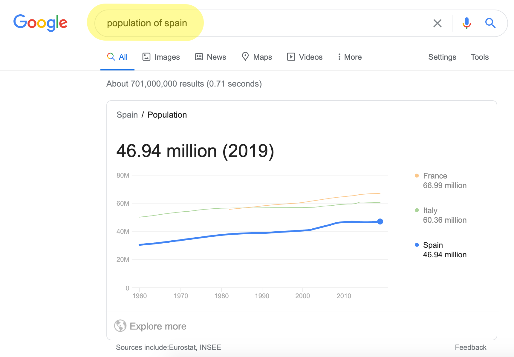 """Google direct answer for """"population of Spain"""""""
