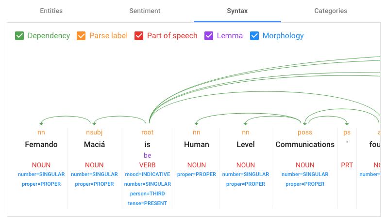 Syntax Natural Language API demo